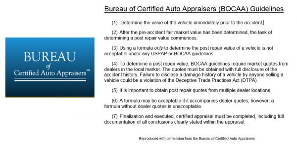 BOCAA guidelines for diminished value appraisers